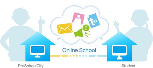 DTP・WEBデザインのオンラインスクールイラスト